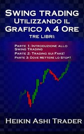 Swing Trading Utilizzando il Grafico a 4 Ore 1-...