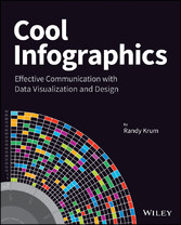 Cool Infographics - Effective Communication wit...