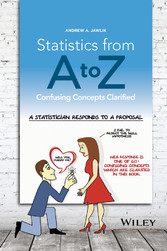 Statistics from A to Z - Confusing Concepts Cla...