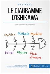Le diagramme dIshikawa - Les liens de cause à effet