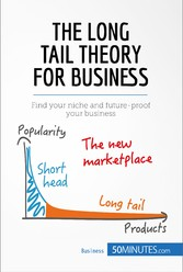 The Long Tail Theory - Ensure the future profitability of your company