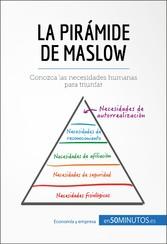 La pirámide de Maslow - Conozca las necesidades...