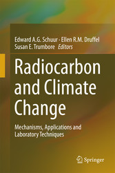 Radiocarbon and Climate Change - Mechanisms, Ap...