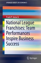 National League Franchises: Team Performances I...
