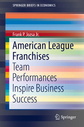American League Franchises - Team Performances ...