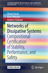 Networks of Dissipative Systems - Compositional...