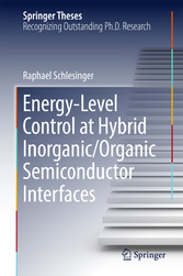 Energy-Level Control at Hybrid Inorganic/Organi...