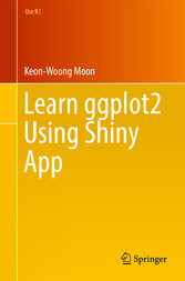 Learn ggplot2 Using Shiny App