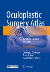 Oculoplastic Surgery Atlas - Eyelid and Lacrimal Disorders