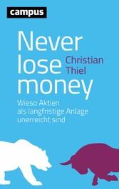 Never lose money - Wieso Aktien als langfristig...