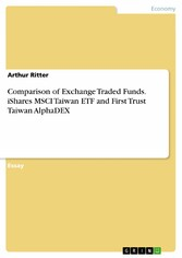 Comparison of Exchange Traded Funds. iShares MS...