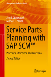 Service Parts Planning with SAP SCM - Processes...