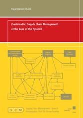 (Sustainable) Supply Chain Management at the Ba...