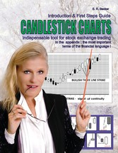 Candlestick Charts - Indispensable tool for sto...
