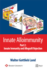 Innate Alloimmunity - Part 2: Innate Immunity and Allograft Rejection