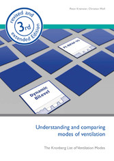 Understanding and comparing modes of ventilatio...