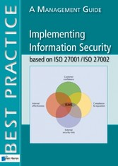 Implementing Information Security based on ISO ...