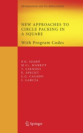 New Approaches to Circle Packing in a Square With Program Codes