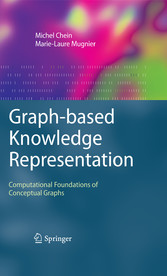 Graph-based Knowledge Representation Computational Foundations of Conceptual Graphs