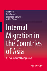 Internal Migration in the Countries of Asia A Cross-national Comparison