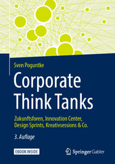 Corporate Think Tanks & Co.