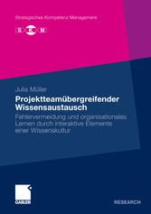Projektteamübergreifender Wissensaustausch Fehlervermeidung und organisationales Lernen durch interaktive Elemente einer Wissenskultur